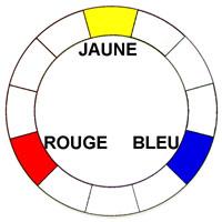 chroma1 LaMortaise.com - Les couleurs !