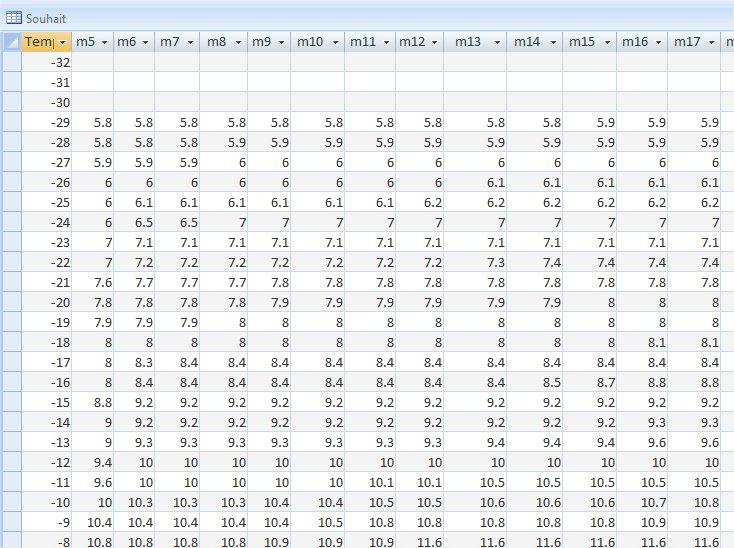 Stat LaMortaise.com - Defrost pour Thermopompe centrale (lacune) - Forum LaMortaise.com - La référence en ébénisterie