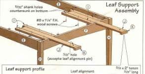 La r f rence en - Plan d une table en bois ...