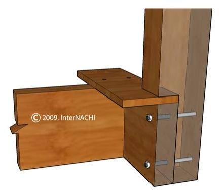 3108v000 R Été poteaux en bois saisir 60//104 L