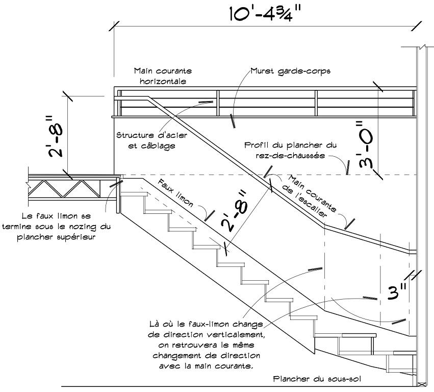 finition d 39 un escalier page 7 forum. Black Bedroom Furniture Sets. Home Design Ideas