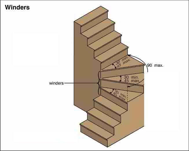 2030_Winder_Stairss.jpg