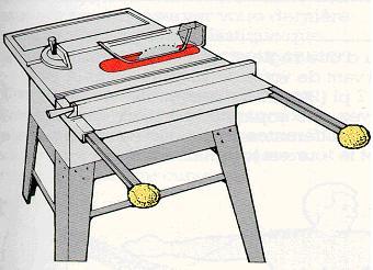 image005 LaMortaise.com - La sécurité et les outils portatifs